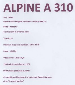 Fiche ALPINE A310 exposée